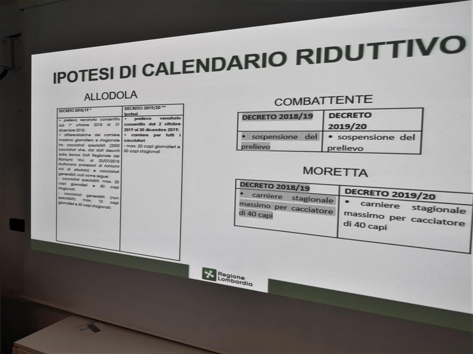 Calendario Venatorio Lombardia 2020.Incontro In Regione Per Nuovo Calendario Integrativo